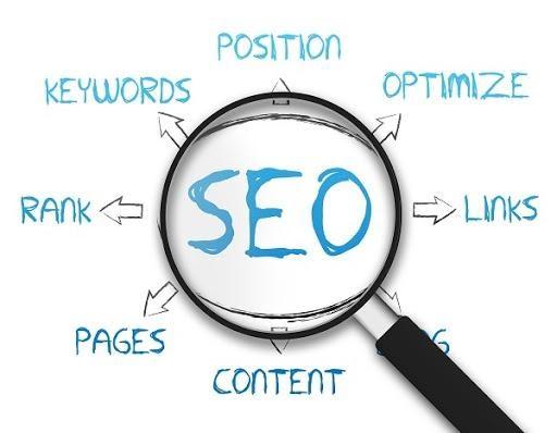 Lợi ích của dịch vụ digital marketing đến với doanh nghiệp